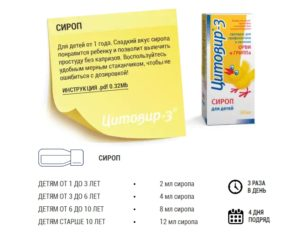 Цитовир 3 отзывы сироп для детей и взрослых